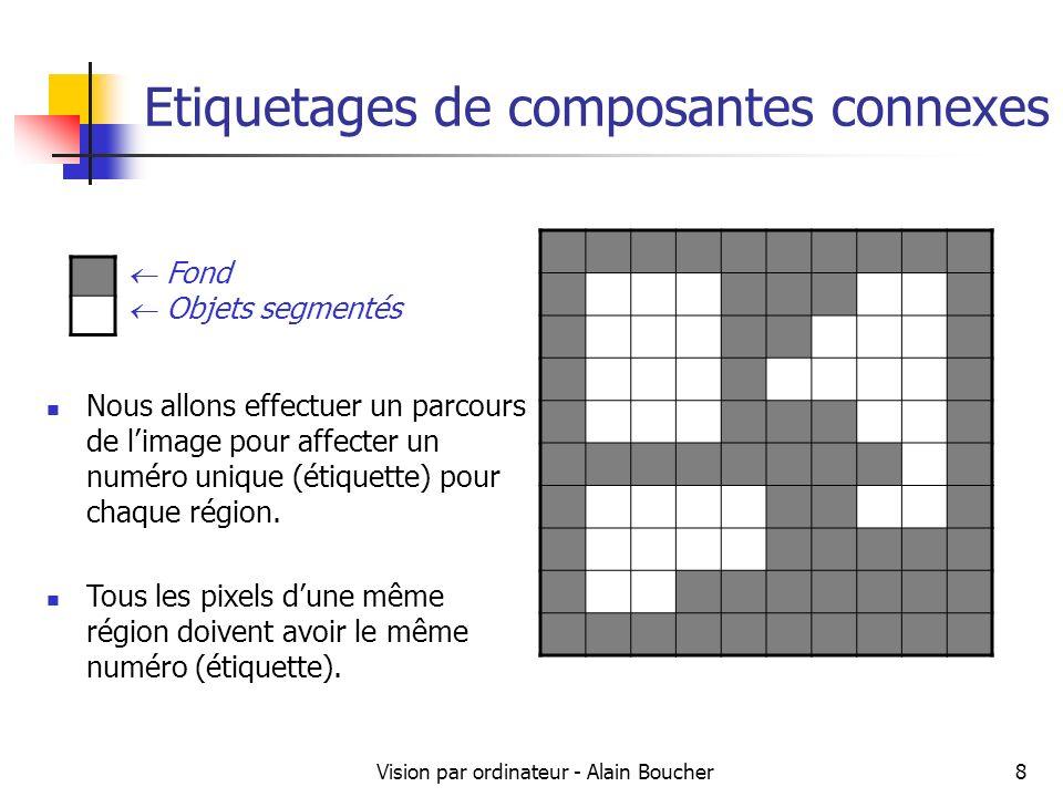 Vision par ordinateur - Alain Boucher9 Etiquetages de composantes connexes 1 Premier parcours de limage Pour chaque pixel dune région, on lui affecte soit la plus petite étiquette parmi ses voisins haut et gauche soit une nouvelle étiquette.