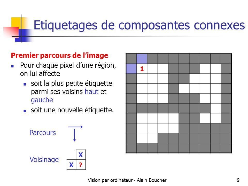 Vision par ordinateur - Alain Boucher20 Opérateurs morphologiques Lélément structurant glisse sur les bords (intérieurs, extérieurs) des objets et transforme sur son passage : des pixels dobjet en pixels de fond (érosion) des pixels de fond en pixels dobjet (dilatation) Exemple d éléments structurants : Connexité-4 Connexité-8 Il existe d autres formes d éléments structurants, pas forcément symétriques.