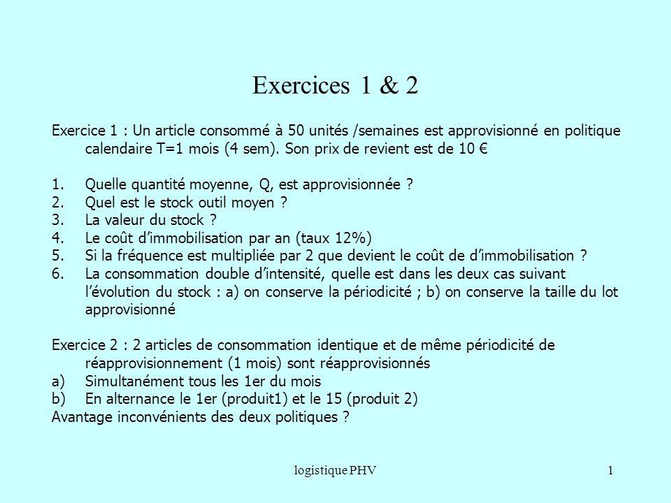 logistique PHV1 Exercices 1 & 2 Exercice 1 : Un article consommé à 50 unités /semaines est approvisionné en politique calendaire T=1 mois (4 sem). Son