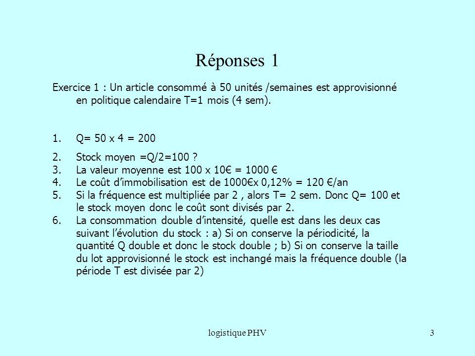 logistique PHV3 Réponses 1 Exercice 1 : Un article consommé à 50 unités /semaines est approvisionné en politique calendaire T=1 mois (4 sem). 1.Q= 50