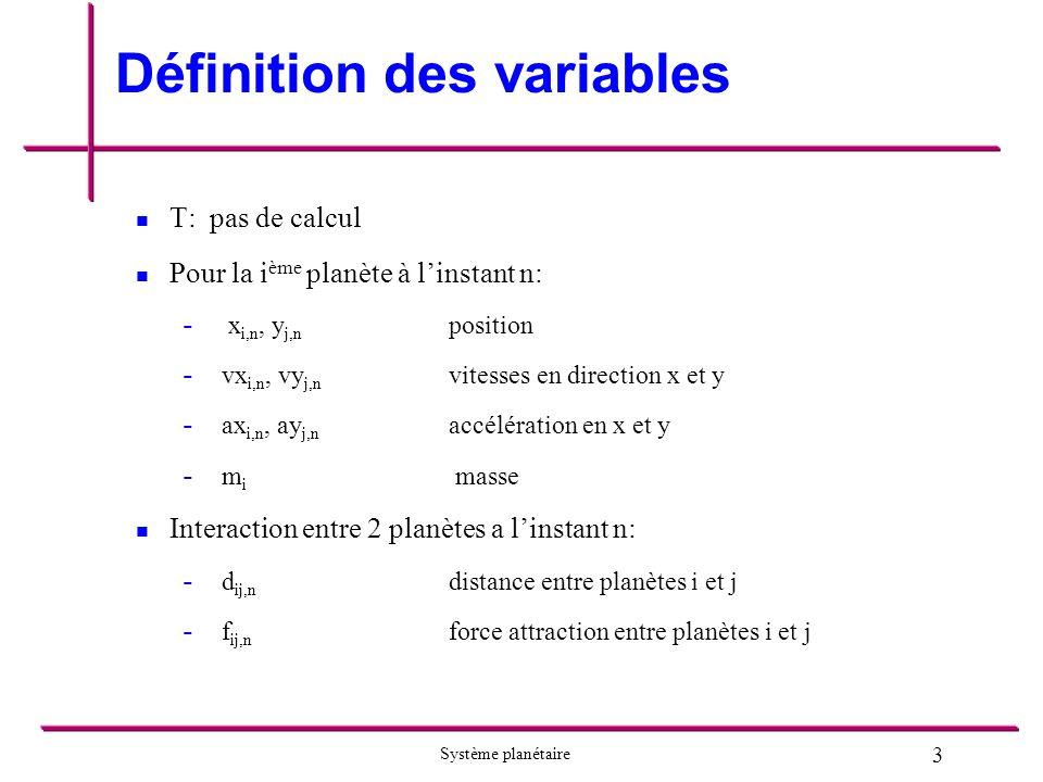 3 Système planétaire Définition des variables T: pas de calcul Pour la i ème planète à linstant n: - x i,n, y j,n position - vx i,n, vy j,n vitesses en direction x et y - ax i,n, ay j,n accélération en x et y - m i masse Interaction entre 2 planètes a linstant n: - d ij,n distance entre planètes i et j - f ij,n force attraction entre planètes i et j