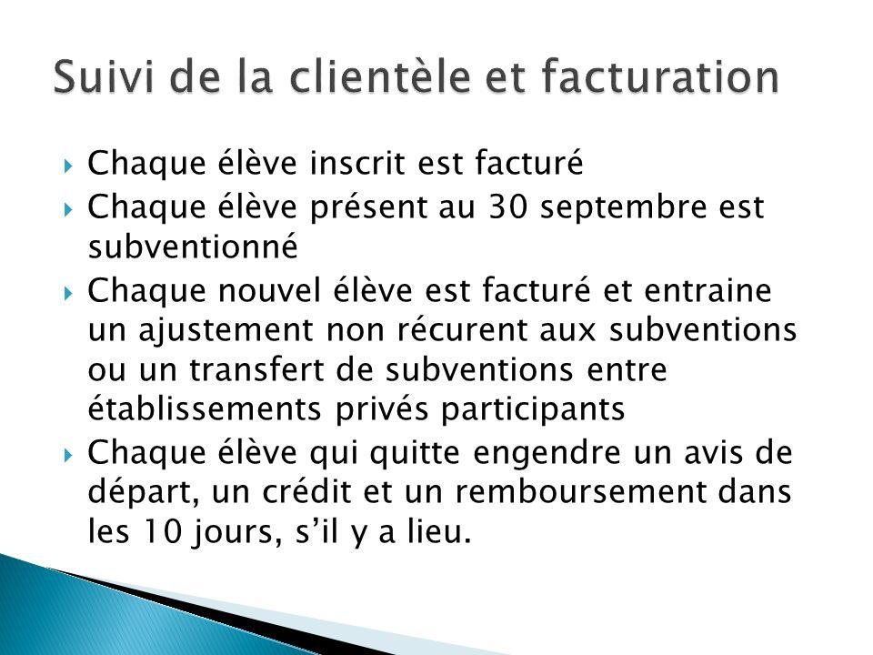 Chaque élève inscrit est facturé Chaque élève présent au 30 septembre est subventionné Chaque nouvel élève est facturé et entraine un ajustement non r