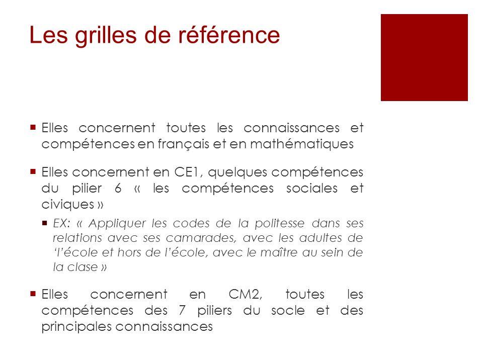 Les grilles de référence Elles concernent toutes les connaissances et compétences en français et en mathématiques Elles concernent en CE1, quelques co
