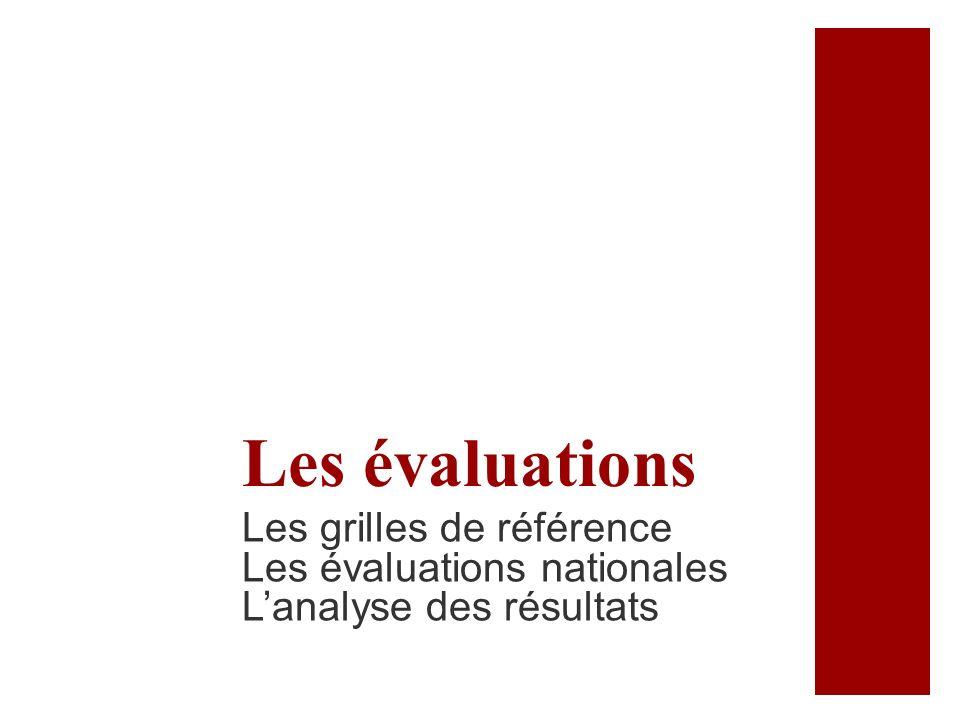 Les évaluations Les grilles de référence Les évaluations nationales Lanalyse des résultats