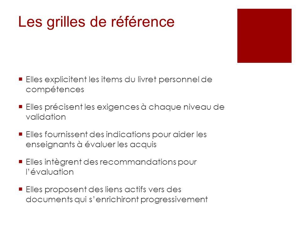 Les grilles de référence Elles explicitent les items du livret personnel de compétences Elles précisent les exigences à chaque niveau de validation El
