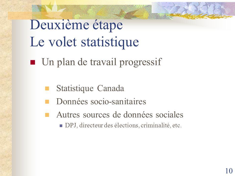 10 Deuxième étape Le volet statistique Un plan de travail progressif Statistique Canada Données socio-sanitaires Autres sources de données sociales DP