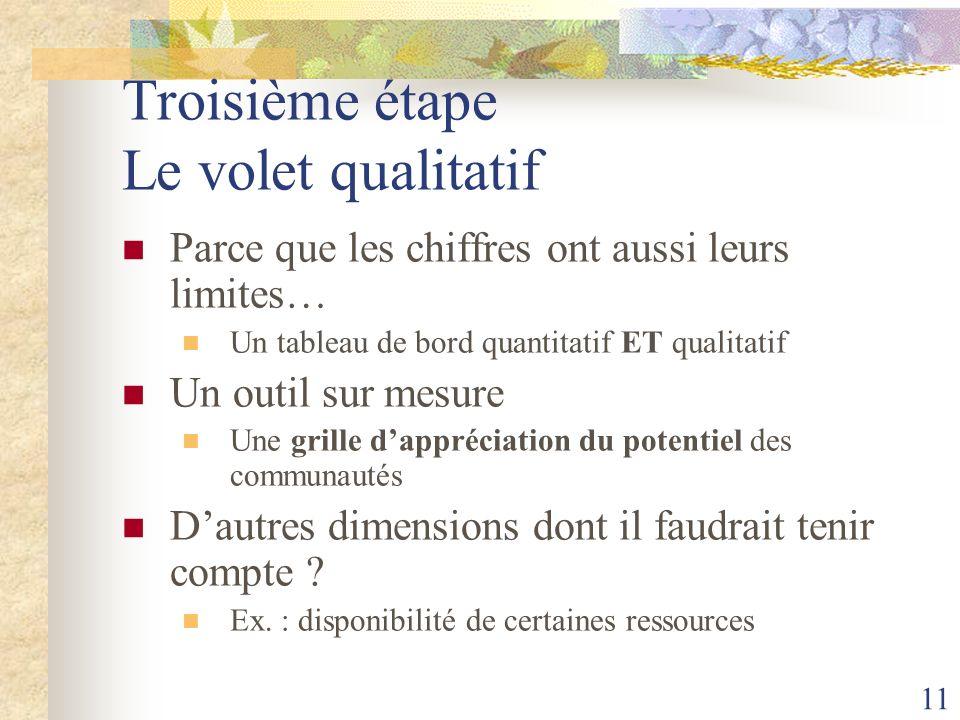 11 Troisième étape Le volet qualitatif Parce que les chiffres ont aussi leurs limites… Un tableau de bord quantitatif ET qualitatif Un outil sur mesur