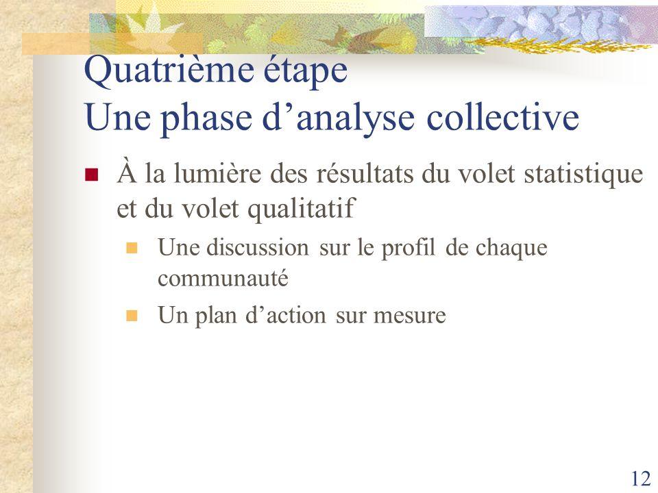 12 Quatrième étape Une phase danalyse collective À la lumière des résultats du volet statistique et du volet qualitatif Une discussion sur le profil d