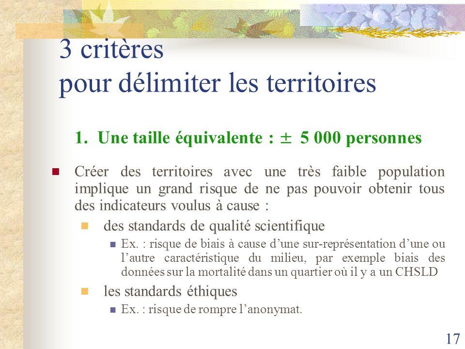 17 3 critères pour délimiter les territoires 1. Une taille équivalente : ± 5 000 personnes Créer des territoires avec une très faible population impli