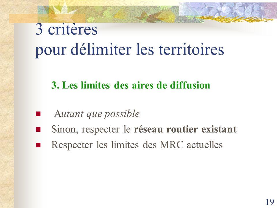 19 3 critères pour délimiter les territoires 3. Les limites des aires de diffusion Autant que possible Sinon, respecter le réseau routier existant Res