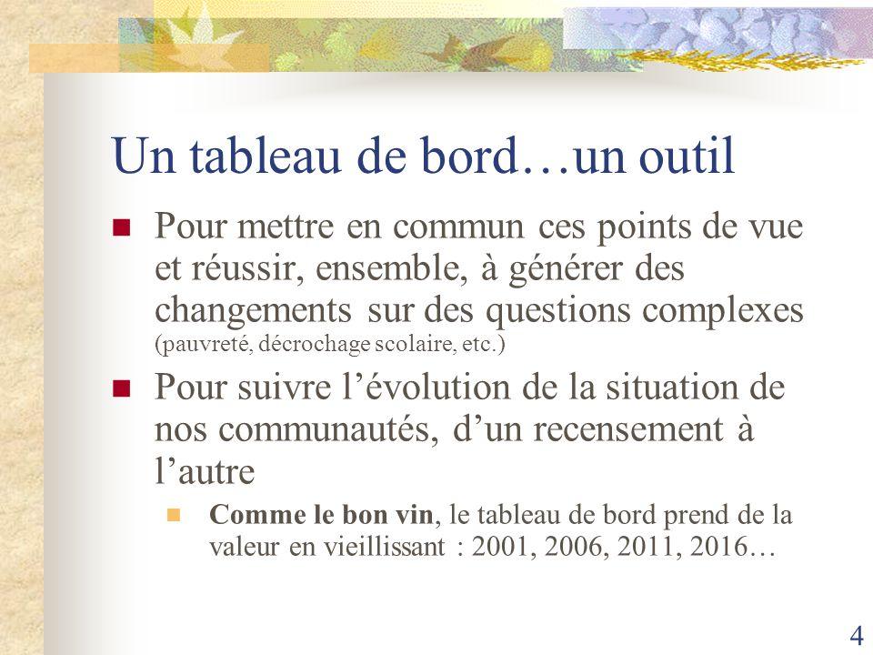 4 Un tableau de bord…un outil Pour mettre en commun ces points de vue et réussir, ensemble, à générer des changements sur des questions complexes (pau