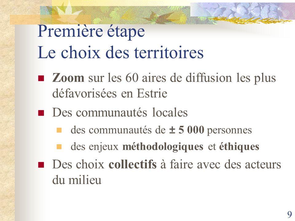9 Première étape Le choix des territoires Zoom sur les 60 aires de diffusion les plus défavorisées en Estrie Des communautés locales des communautés d