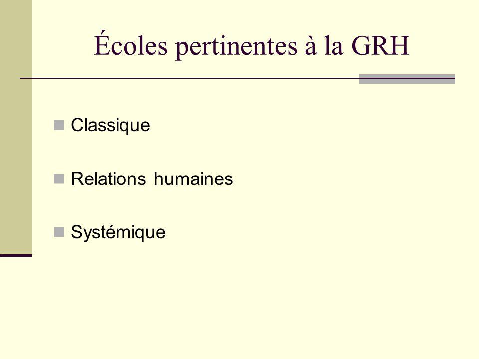 Écoles pertinentes à la GRH Classique Relations humaines Systémique