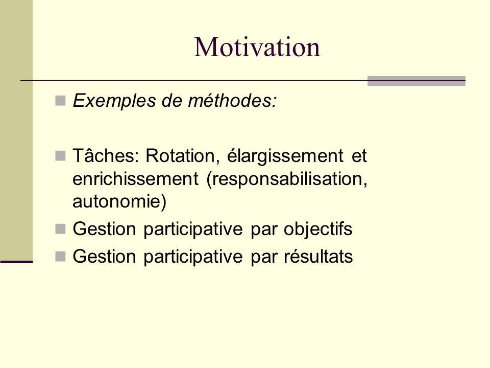 Motivation Exemples de méthodes: Tâches: Rotation, élargissement et enrichissement (responsabilisation, autonomie) Gestion participative par objectifs