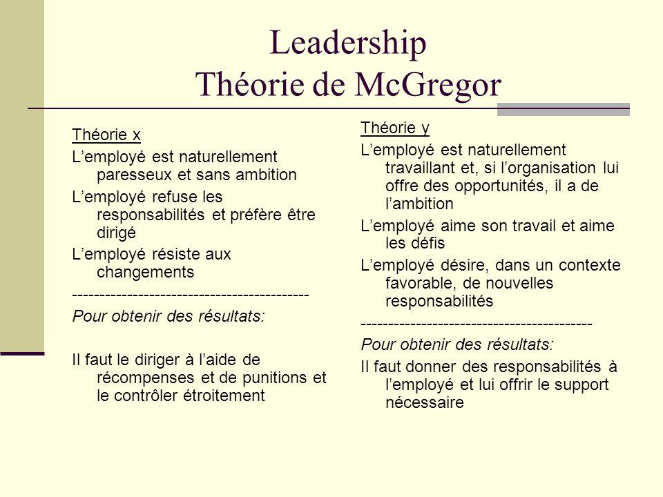 Leadership Théorie de McGregor Théorie x Lemployé est naturellement paresseux et sans ambition Lemployé refuse les responsabilités et préfère être dir