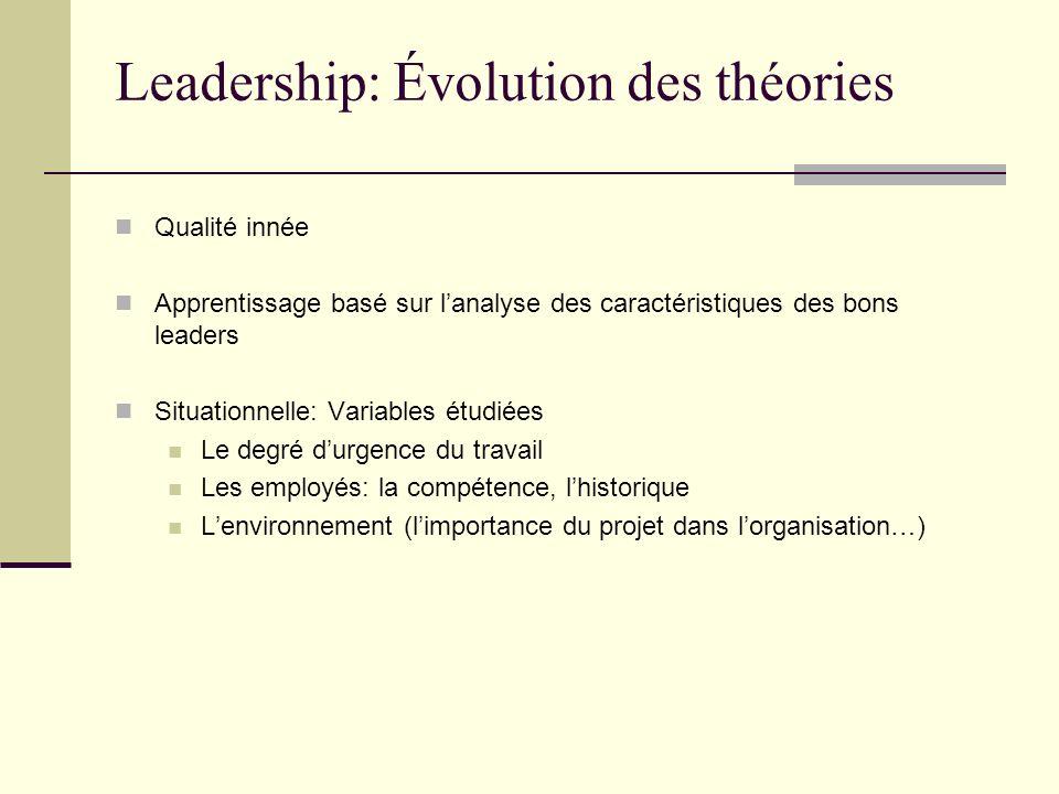 Leadership: Évolution des théories Qualité innée Apprentissage basé sur lanalyse des caractéristiques des bons leaders Situationnelle: Variables étudi