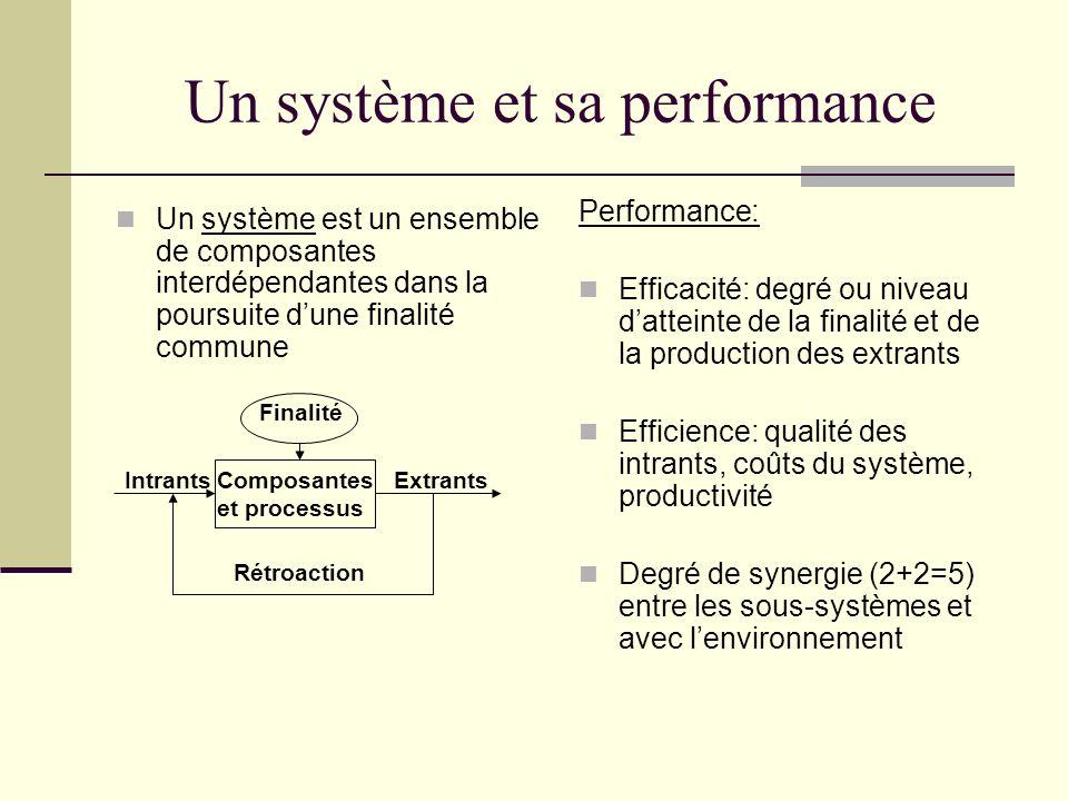 Un système et sa performance Un système est un ensemble de composantes interdépendantes dans la poursuite dune finalité commune Performance: Efficacit