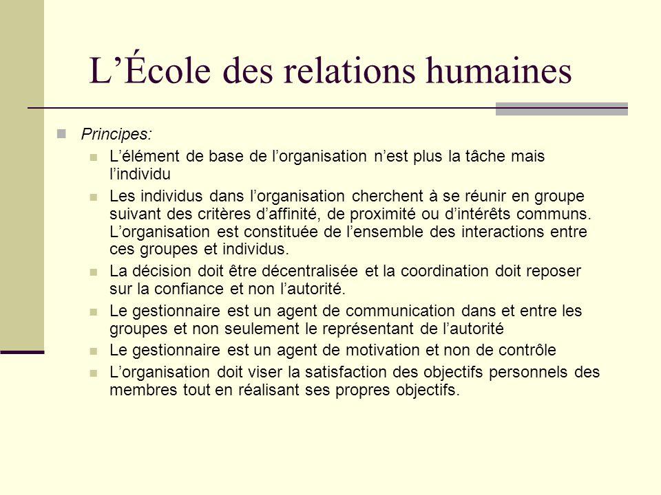 LÉcole des relations humaines Principes: Lélément de base de lorganisation nest plus la tâche mais lindividu Les individus dans lorganisation cherchen