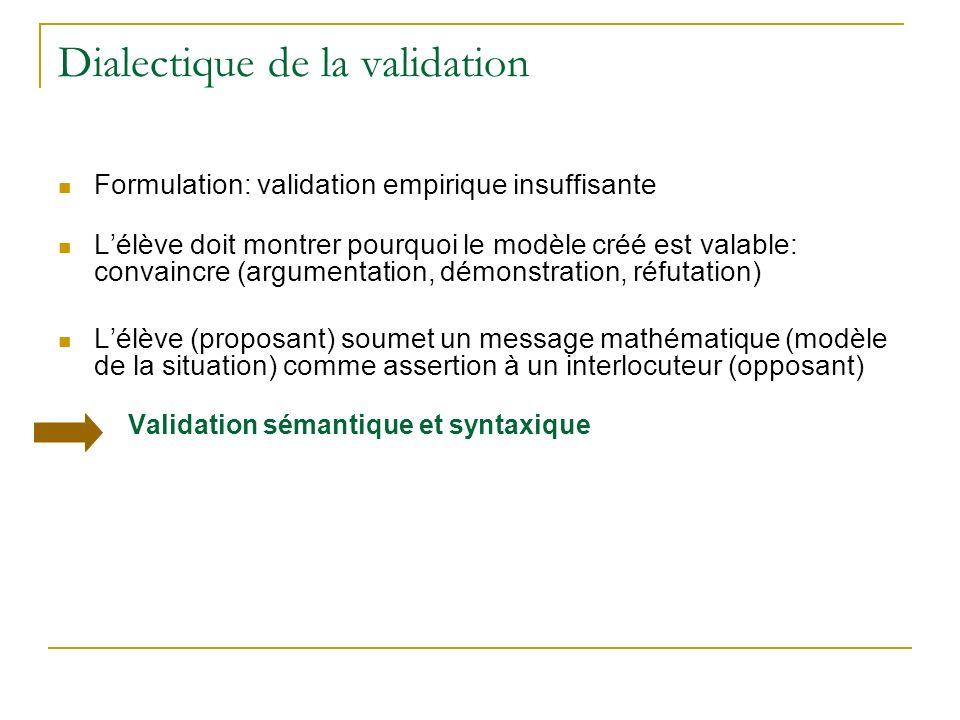 Dialectique de la validation Formulation: validation empirique insuffisante Lélève doit montrer pourquoi le modèle créé est valable: convaincre (argum