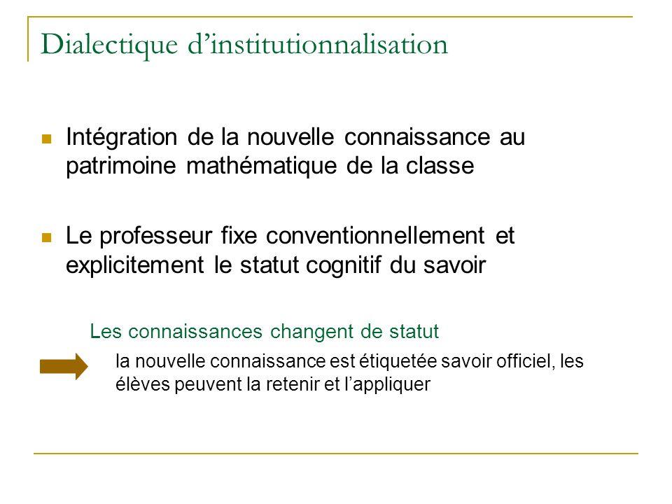 Dialectique dinstitutionnalisation Intégration de la nouvelle connaissance au patrimoine mathématique de la classe Le professeur fixe conventionnellem