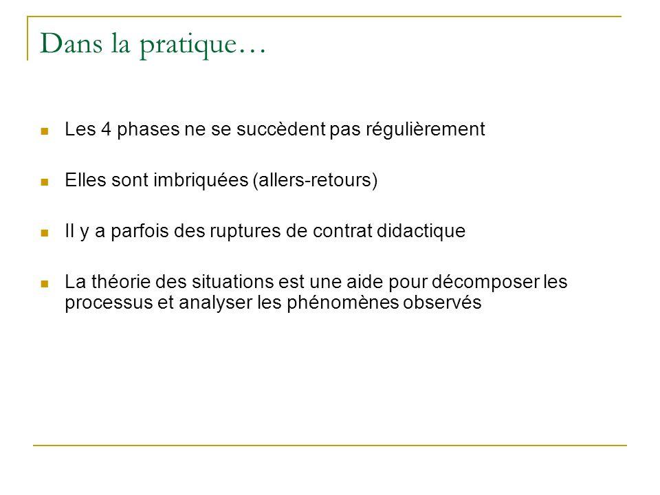 Dans la pratique… Les 4 phases ne se succèdent pas régulièrement Elles sont imbriquées (allers-retours) Il y a parfois des ruptures de contrat didacti