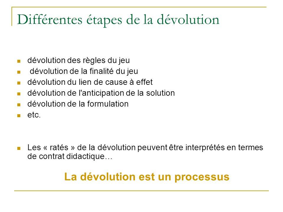 Différentes étapes de la dévolution dévolution des règles du jeu dévolution de la finalité du jeu dévolution du lien de cause à effet dévolution de l anticipation de la solution dévolution de la formulation etc.