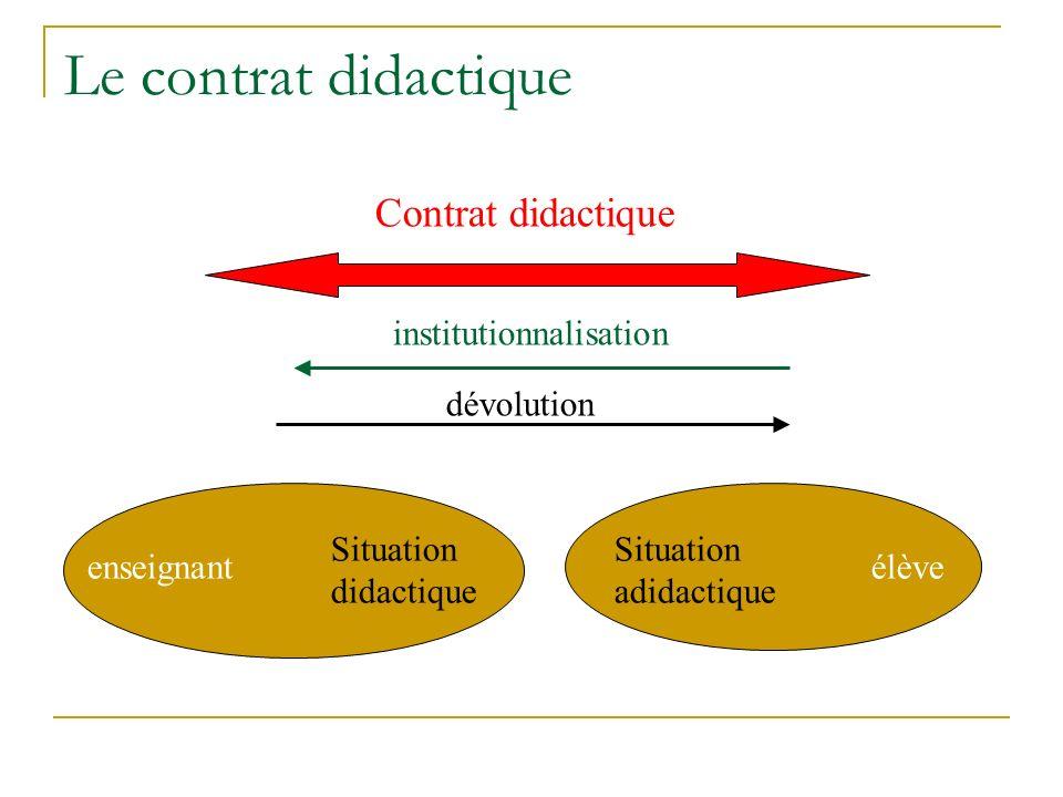 Le contrat didactique dévolution enseignantélève Situation didactique Situation adidactique institutionnalisation Contrat didactique