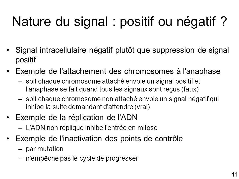 11 Nature du signal : positif ou négatif ? Signal intracellulaire négatif plutôt que suppression de signal positif Exemple de l'attachement des chromo