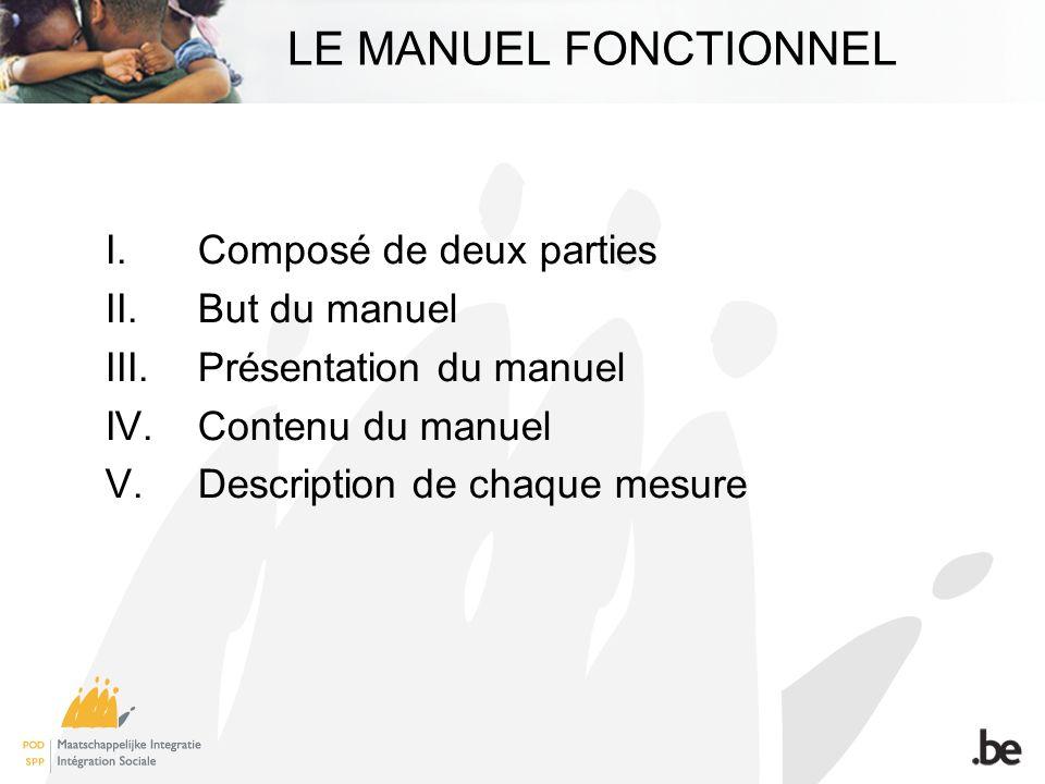 LE MANUEL FONCTIONNEL I.Composé de deux parties II.But du manuel III.Présentation du manuel IV.Contenu du manuel V.Description de chaque mesure