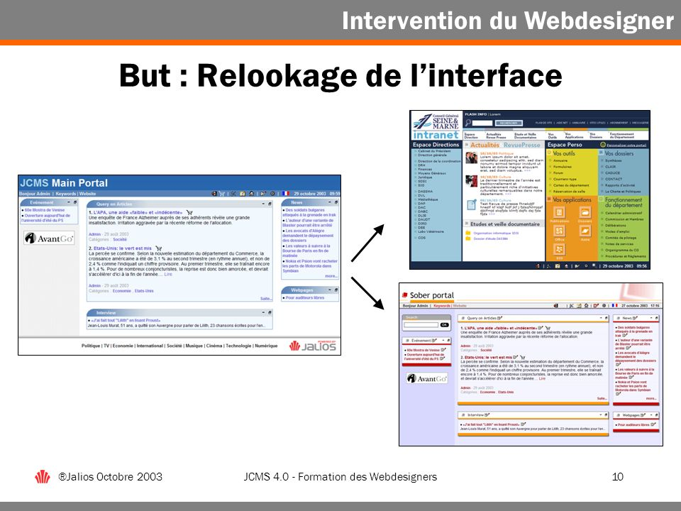 ®Jalios Octobre 2003JCMS 4.0 - Formation des Webdesigners10 But : Relookage de linterface Intervention du Webdesigner