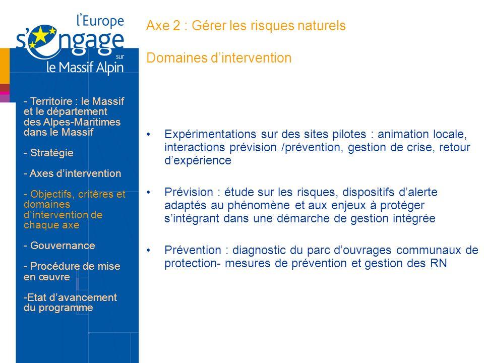 Axe 2 : Gérer les risques naturels Domaines dintervention Expérimentations sur des sites pilotes : animation locale, interactions prévision /préventio