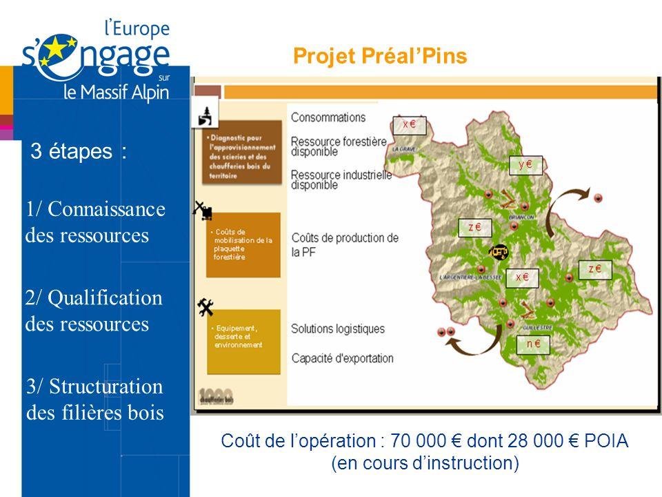 Projet PréalPins 1/ Connaissance des ressources 2/ Qualification des ressources 3/ Structuration des filières bois 3 étapes : Coût de lopération : 70
