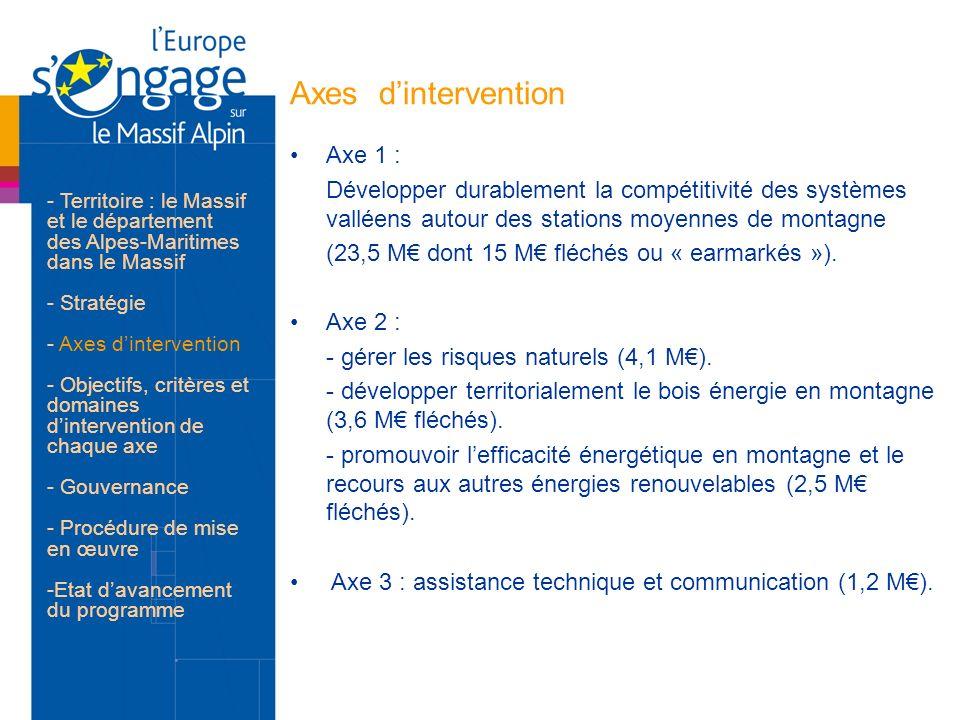 Axes dintervention Axe 1 : Développer durablement la compétitivité des systèmes valléens autour des stations moyennes de montagne (23,5 M dont 15 M fl