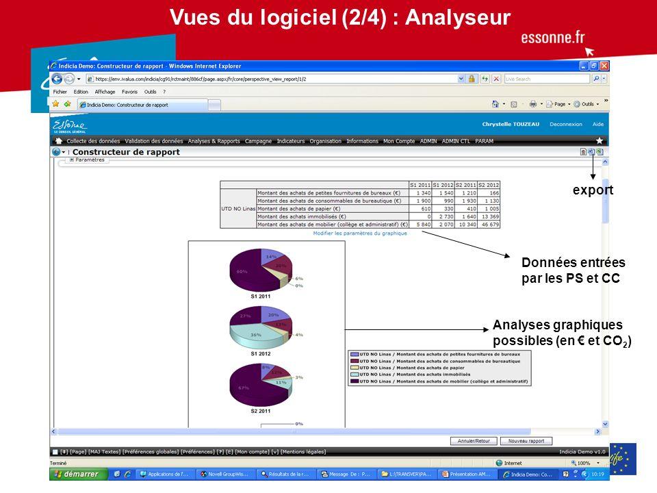 Vues du logiciel (2/4) : Analyseur Données entrées par les PS et CC Analyses graphiques possibles (en et CO 2 ) export