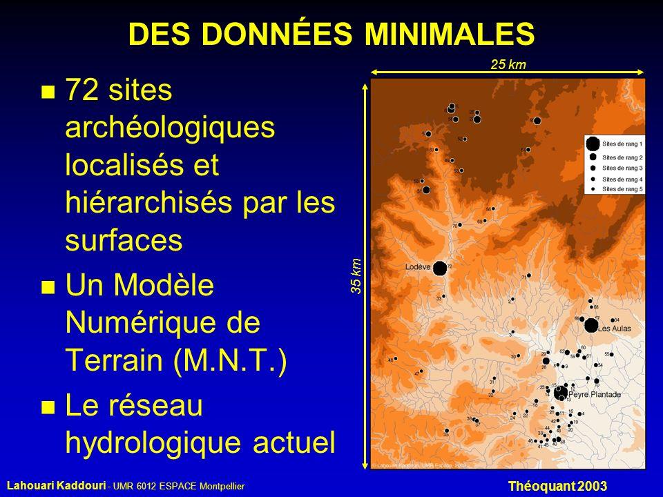 Lahouari Kaddouri - UMR 6012 ESPACE Montpellier Théoquant 2003 DES DONNÉES MINIMALES n 72 sites archéologiques localisés et hiérarchisés par les surfaces n Un Modèle Numérique de Terrain (M.N.T.) n Le réseau hydrologique actuel 25 km 35 km