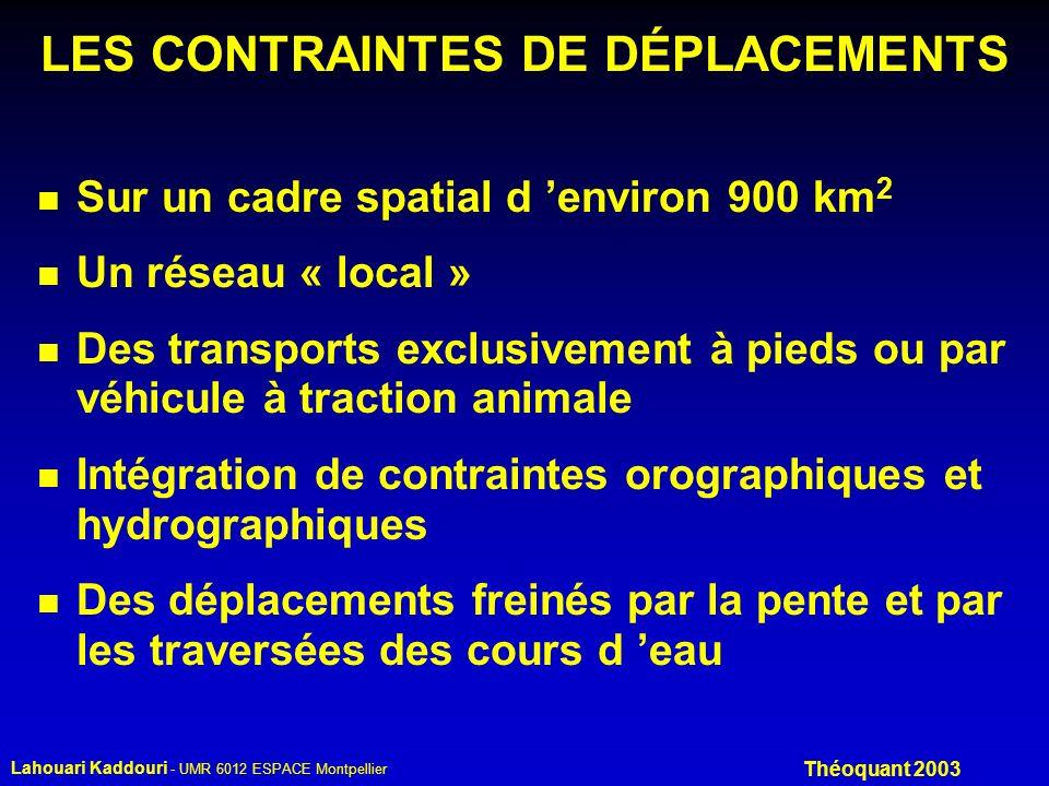 Lahouari Kaddouri - UMR 6012 ESPACE Montpellier Théoquant 2003 FONTION DE DÉPLACEMENT n La vitesse de marche est fonction de l angle de la pente n La fonction est symétrique n Une fonction exponentielle inversée