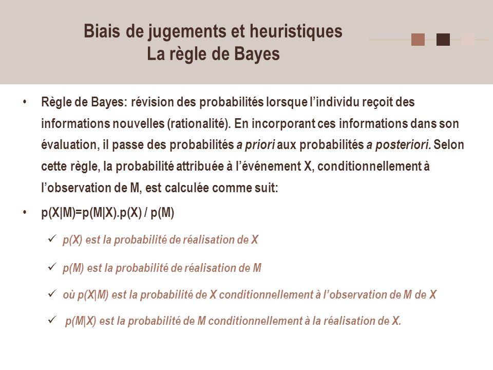 22 Biais de jugements et heuristiques La règle de Bayes Règle de Bayes: révision des probabilités lorsque lindividu reçoit des informations nouvelles