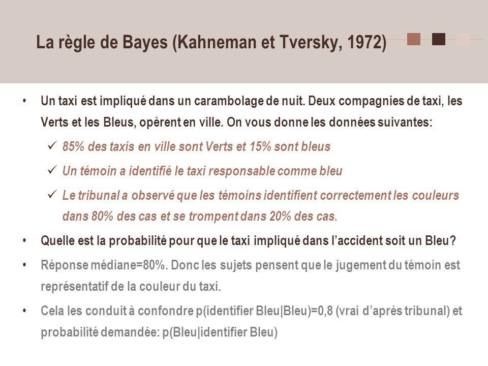 23 La règle de Bayes (Kahneman et Tversky, 1972) Un taxi est impliqué dans un carambolage de nuit. Deux compagnies de taxi, les Verts et les Bleus, op