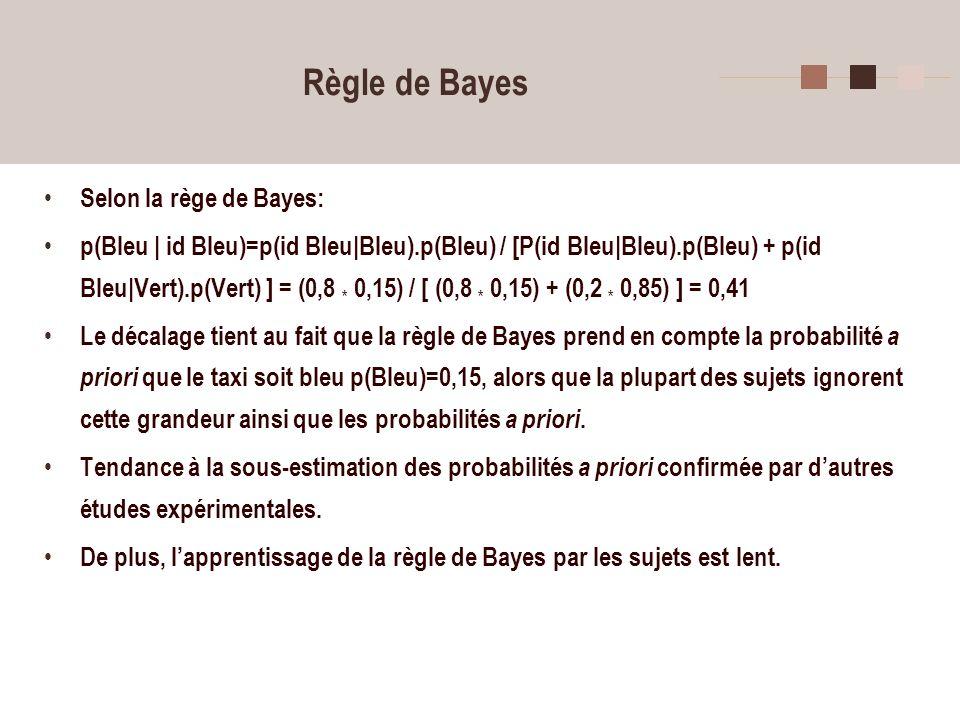 24 Règle de Bayes Selon la rège de Bayes: p(Bleu | id Bleu)=p(id Bleu|Bleu).p(Bleu) / [P(id Bleu|Bleu).p(Bleu) + p(id Bleu|Vert).p(Vert) ] = (0,8 * 0,