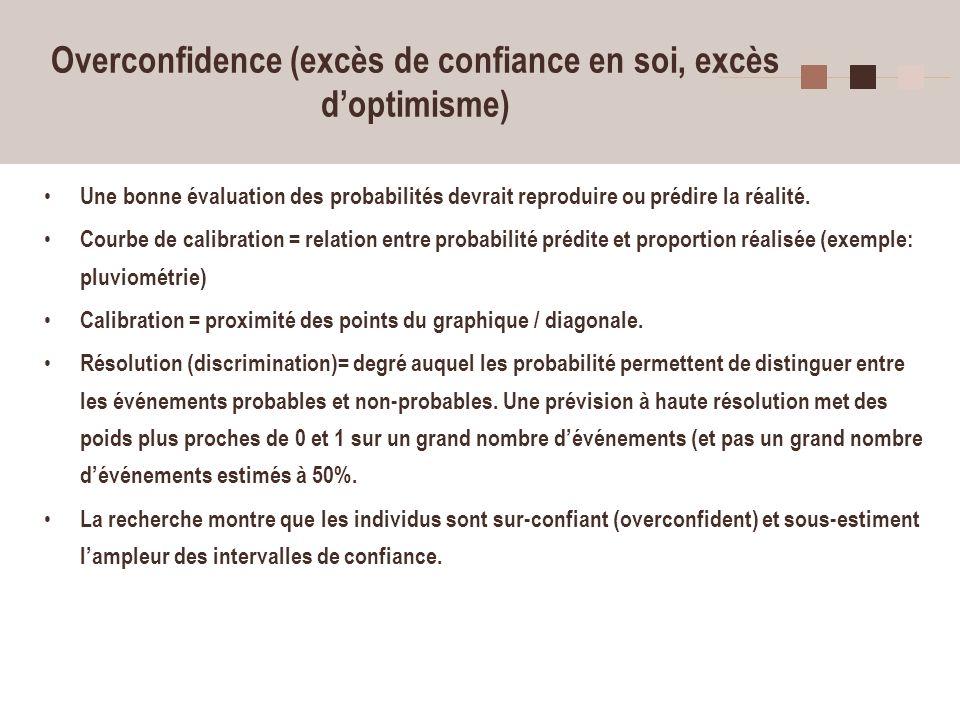 26 Overconfidence (excès de confiance en soi, excès doptimisme) Une bonne évaluation des probabilités devrait reproduire ou prédire la réalité. Courbe