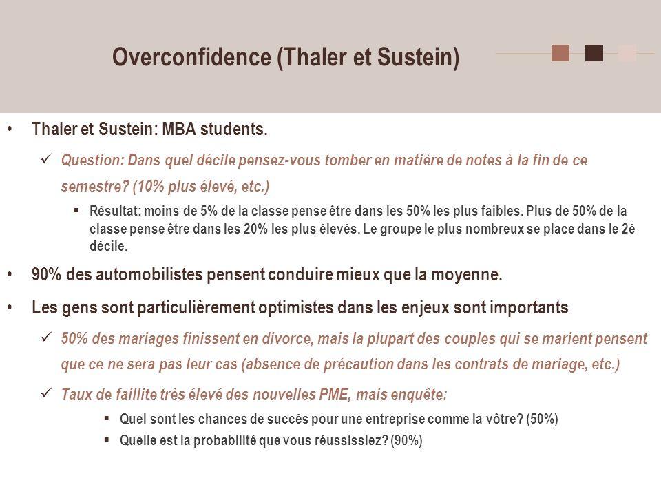 27 Overconfidence (Thaler et Sustein) Thaler et Sustein: MBA students. Question: Dans quel décile pensez-vous tomber en matière de notes à la fin de c