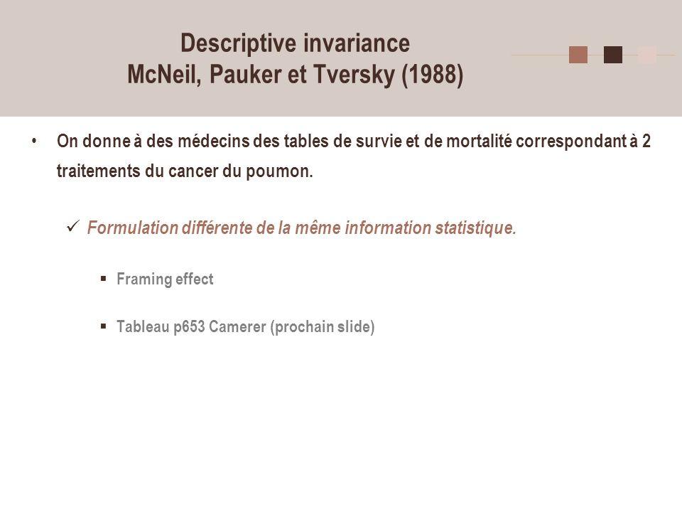 38 Descriptive invariance McNeil, Pauker et Tversky (1988) On donne à des médecins des tables de survie et de mortalité correspondant à 2 traitements