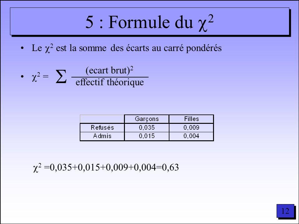 12 5 : Formule du 2 Le 2 est la somme des écarts au carré pondérés 2 = (ecart brut) 2 effectif théorique 2 =0,035+0,015+0,009+0,004=0,63