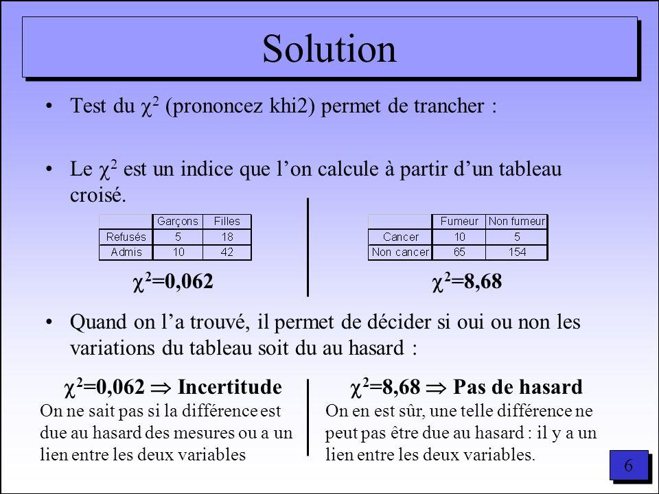 6 6 Solution Test du 2 (prononcez khi2) permet de trancher : Le 2 est un indice que lon calcule à partir dun tableau croisé. Quand on la trouvé, il pe