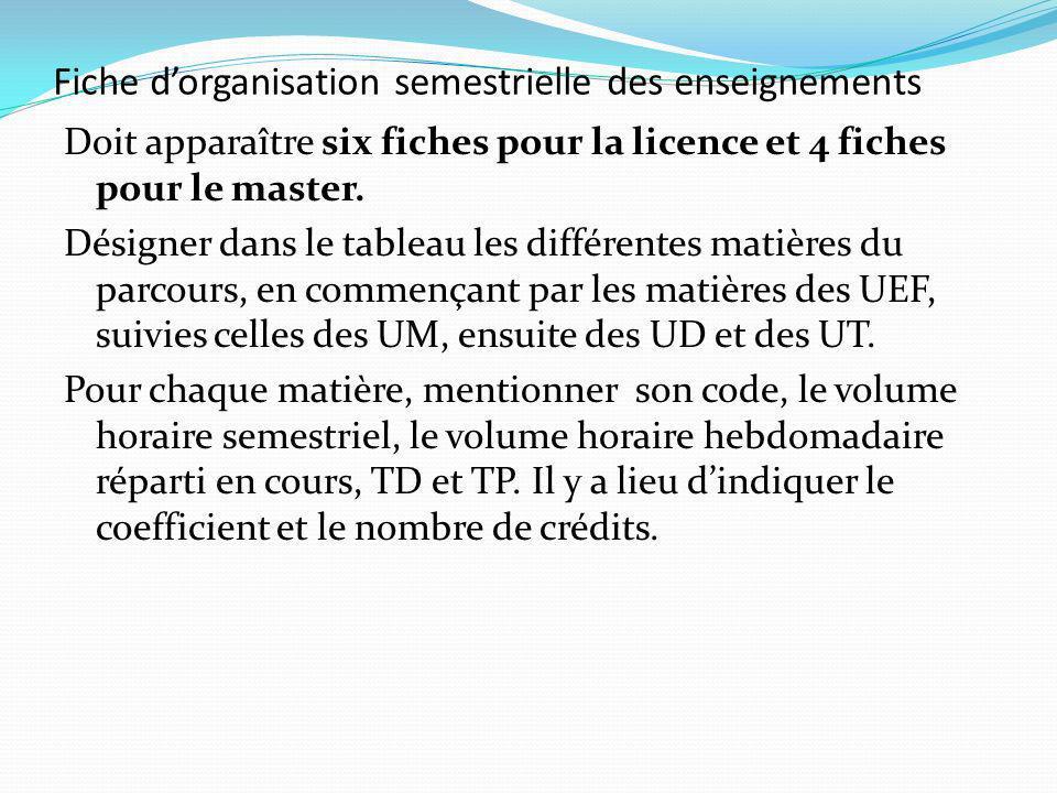 Fiche dorganisation semestrielle des enseignements Doit apparaître six fiches pour la licence et 4 fiches pour le master.