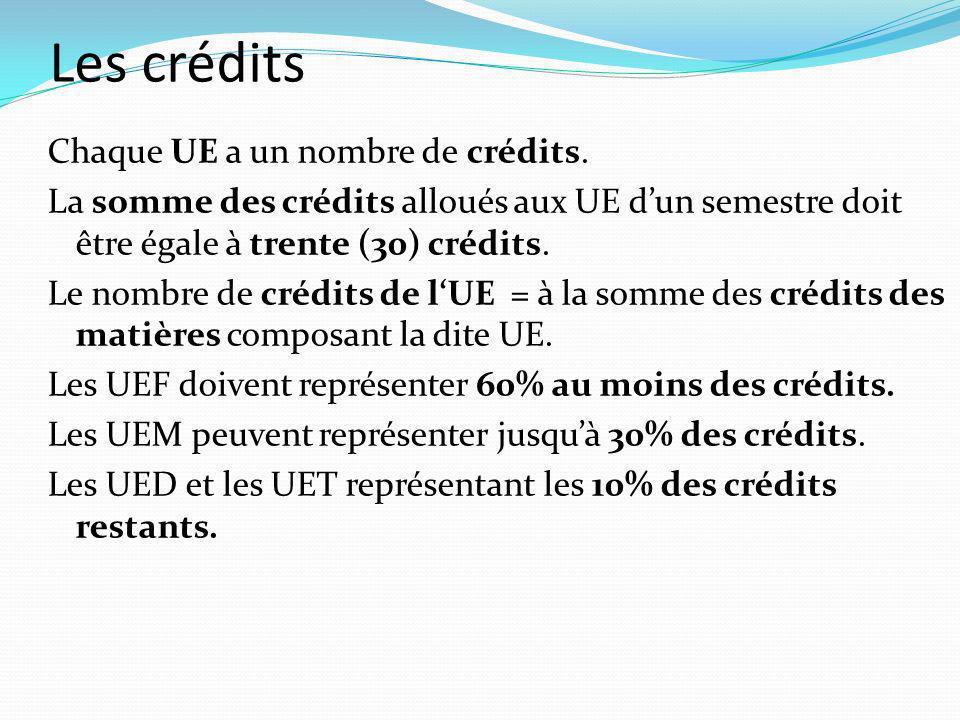 Les crédits Chaque UE a un nombre de crédits.