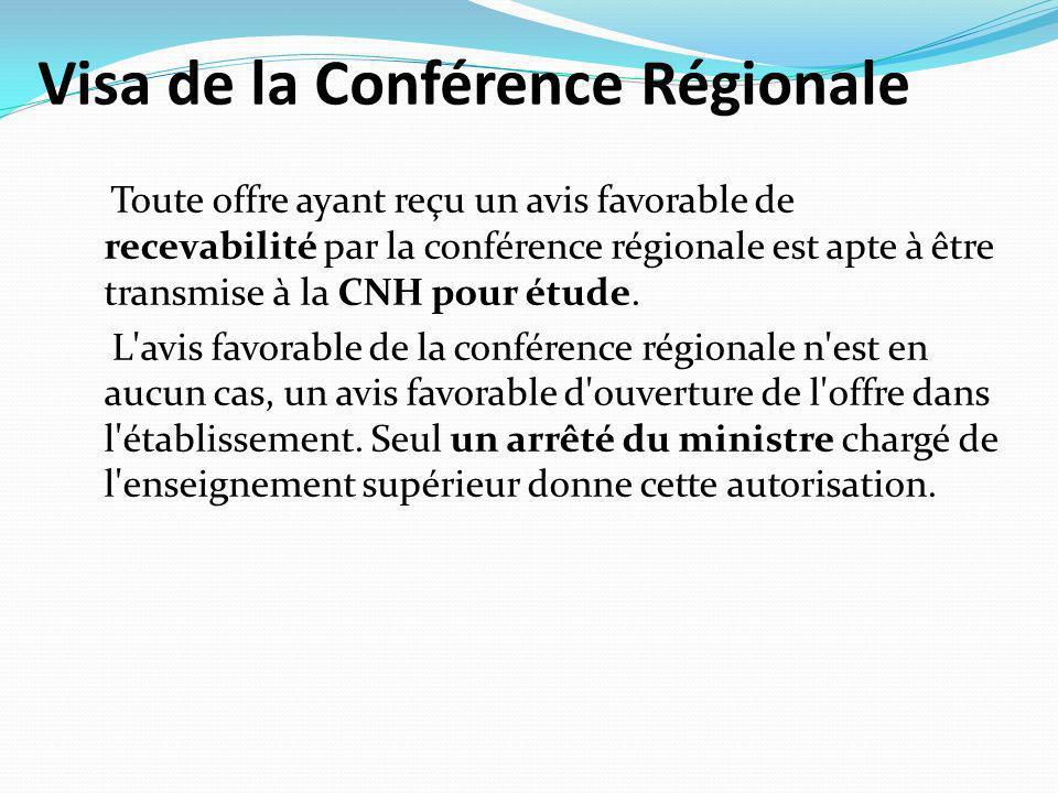 Visa de la Conférence Régionale Toute offre ayant reçu un avis favorable de recevabilité par la conférence régionale est apte à être transmise à la CNH pour étude.