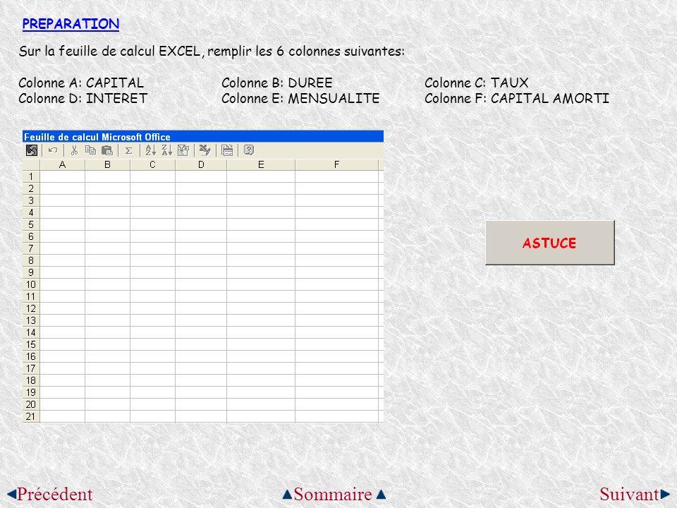 PREPARATION Sur la feuille de calcul EXCEL, remplir les 6 colonnes suivantes: Colonne A: CAPITAL Colonne B: DUREEColonne C: TAUX Colonne D: INTERET Co