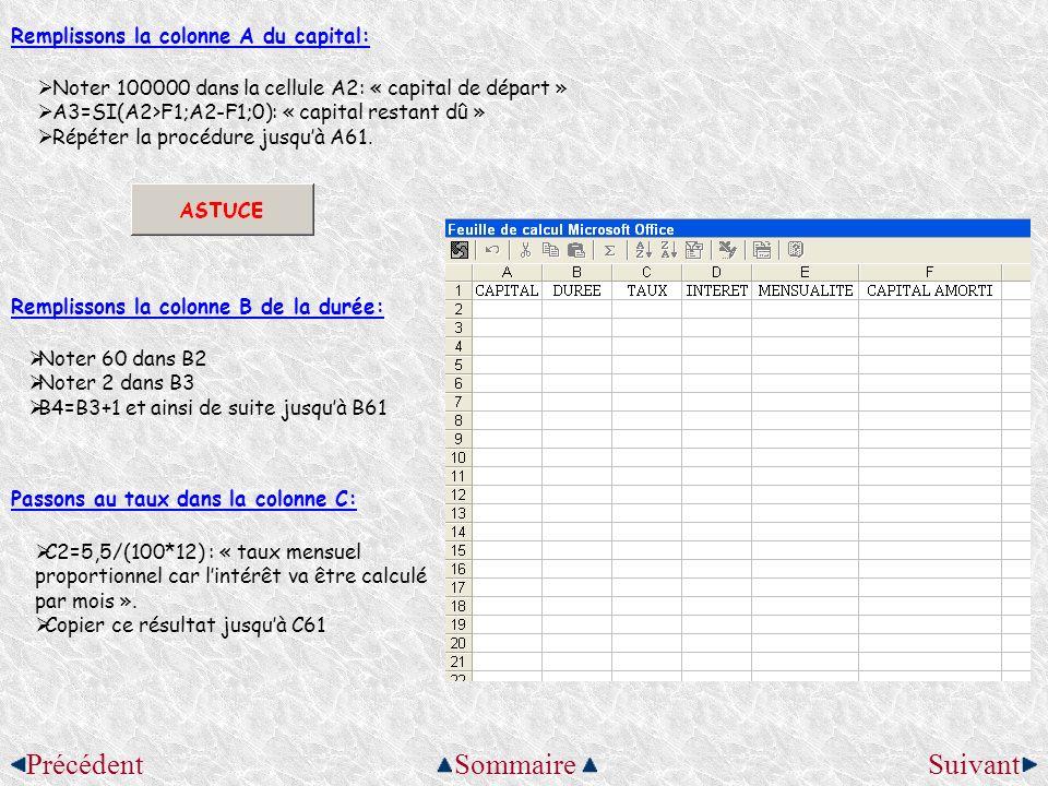Remplissons la colonne A du capital: Noter 100000 dans la cellule A2: « capital de départ » A3=SI(A2>F1;A2-F1;0): « capital restant dû » Répéter la pr