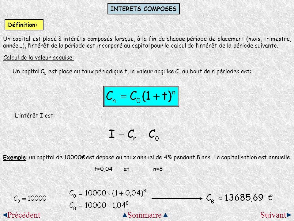 Calcul dune valeur actuelle La valeur actuelle dun capital Cn est le capital C 0 quil faut placer à lépoque 0 pour obtenir Cn à lépoque n.